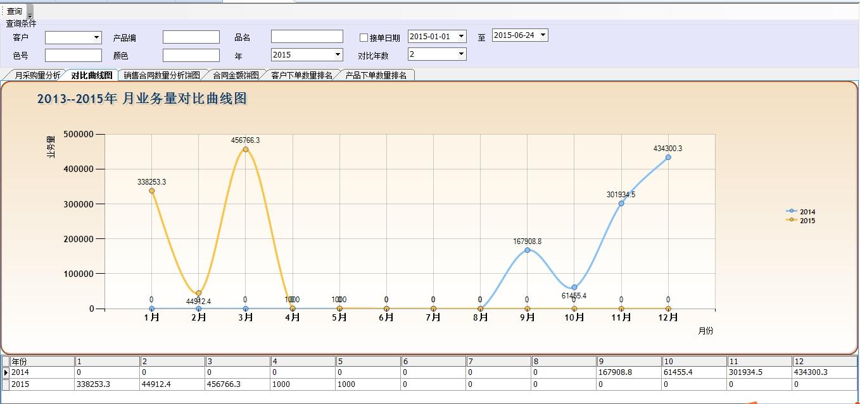 多方面的订单分析报表1.png