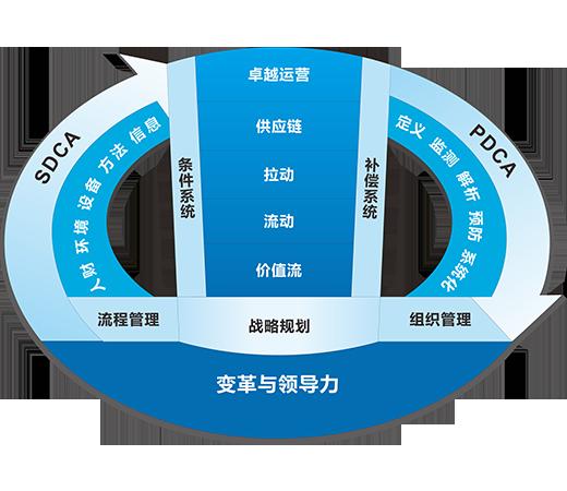 苏州开悟企业管理咨询有限公司