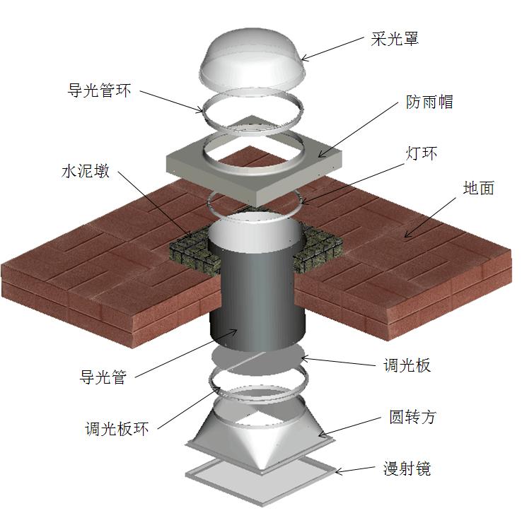 光导照明系统结构图