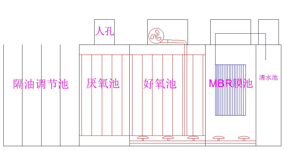 废水处理系统设备图.png
