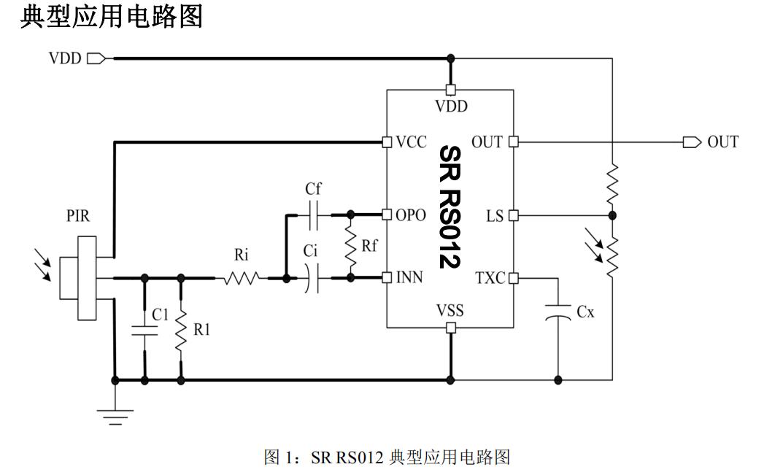 SRRS012.jpg