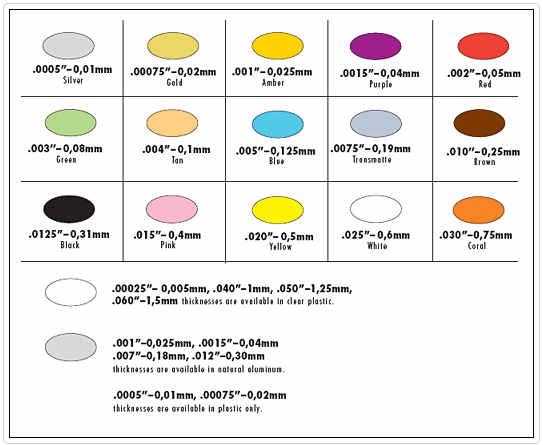 Artus Corp 薄片标准图.jpg