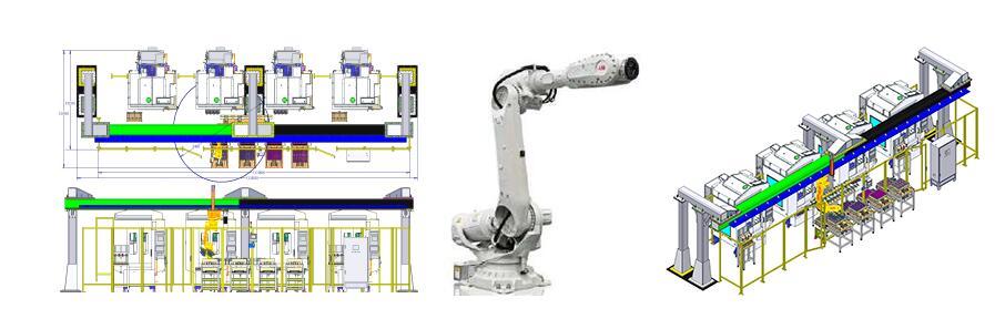 生产装配线,自动化