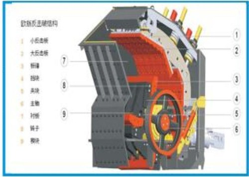 喀什優質破碎機推薦 誠信互利 新疆湘泉耐磨合金鋼制造供應