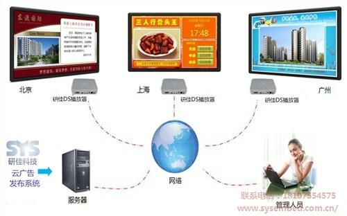 广告机信息发布系统