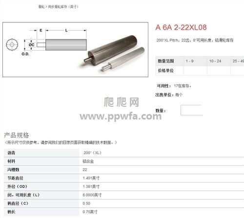 SDP/SI 铝制滑轮