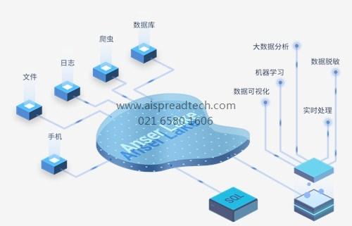 江津区大数据用户行为分析