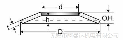 CSC世纪春天碟形弹簧cdm-136205